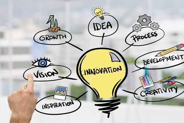 Bisnis yang Inovatif